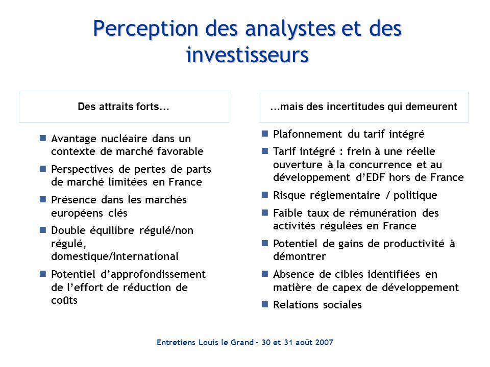Perception des analystes et des investisseurs