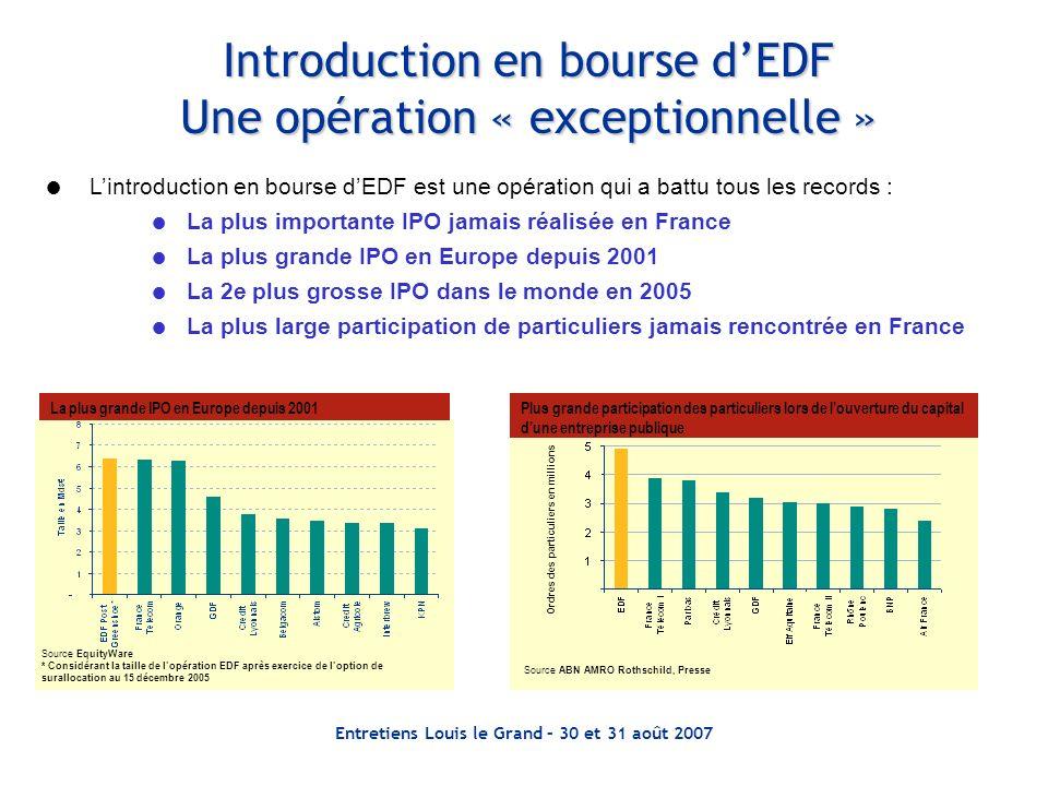 Entretiens louis le grand 30 et 31 ao t 2007 ppt t l charger for Maison du monde introduction en bourse