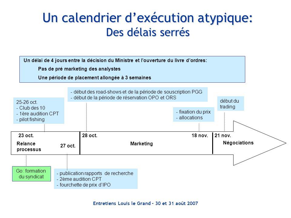 Un calendrier d'exécution atypique: Des délais serrés
