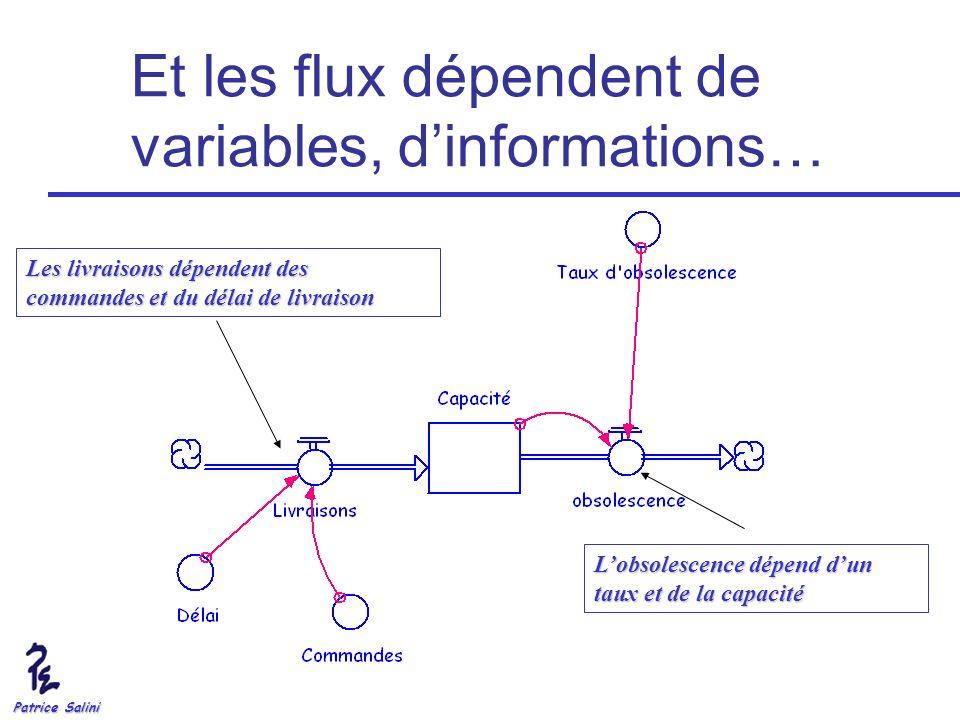 Et les flux dépendent de variables, d'informations…