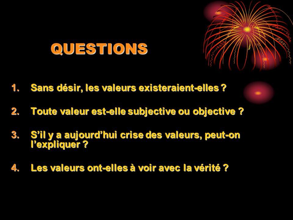 QUESTIONS Sans désir, les valeurs existeraient-elles