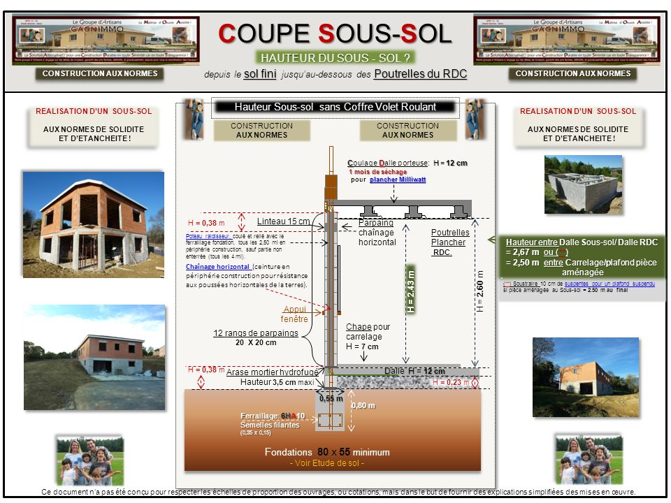 COUPE SOUS-SOL HAUTEUR DU SOUS - SOL