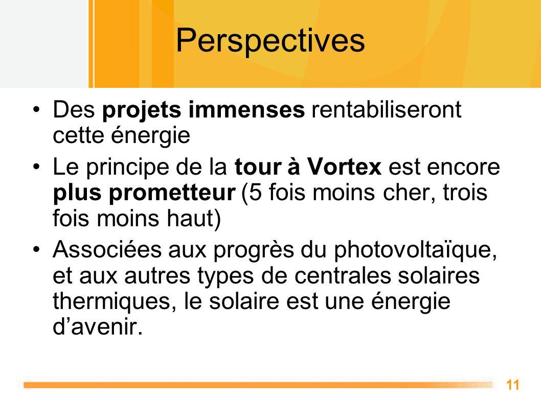 Perspectives Des projets immenses rentabiliseront cette énergie