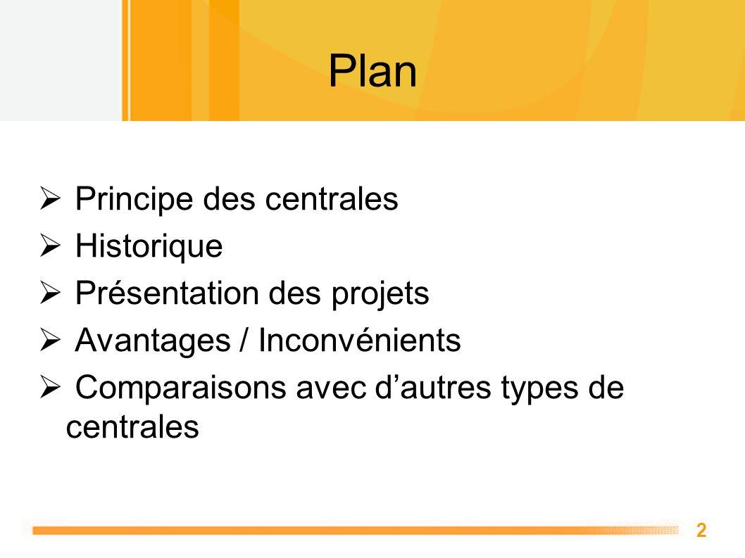 Plan Principe des centrales Historique Présentation des projets