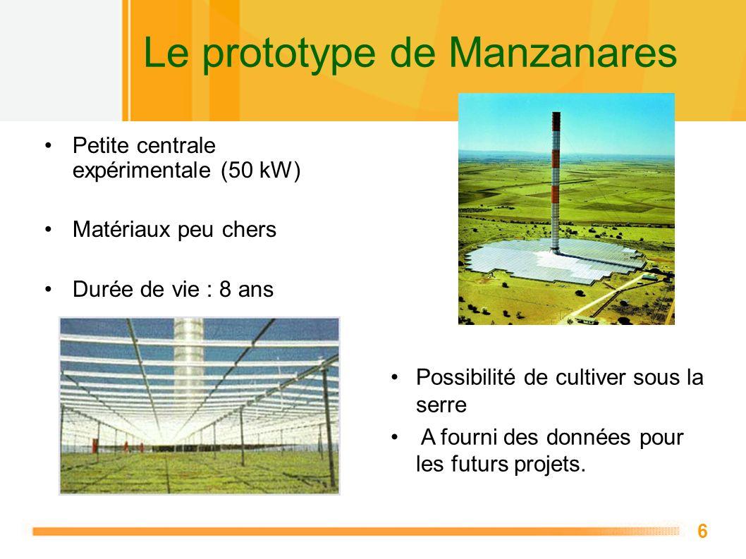 Le prototype de Manzanares