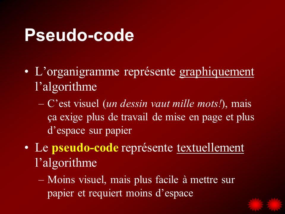 Pseudo-code L'organigramme représente graphiquement l'algorithme