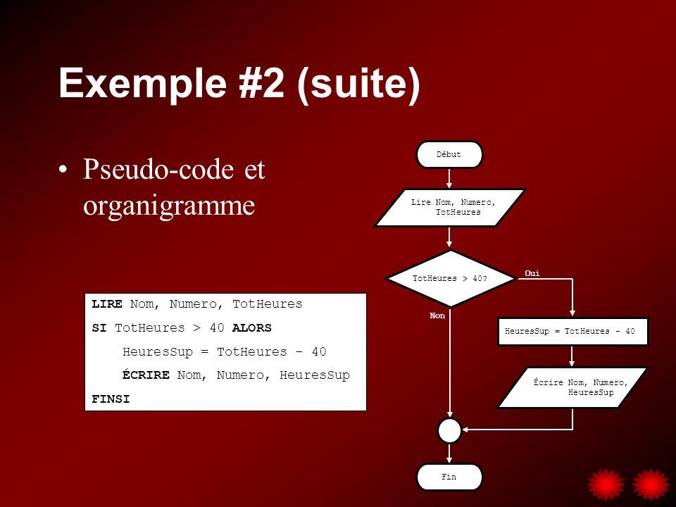 Exemple #2 (suite) Pseudo-code et organigramme