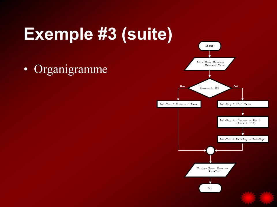 Exemple #3 (suite) Organigramme Lire Nom, Numero, Heures, Taux Début
