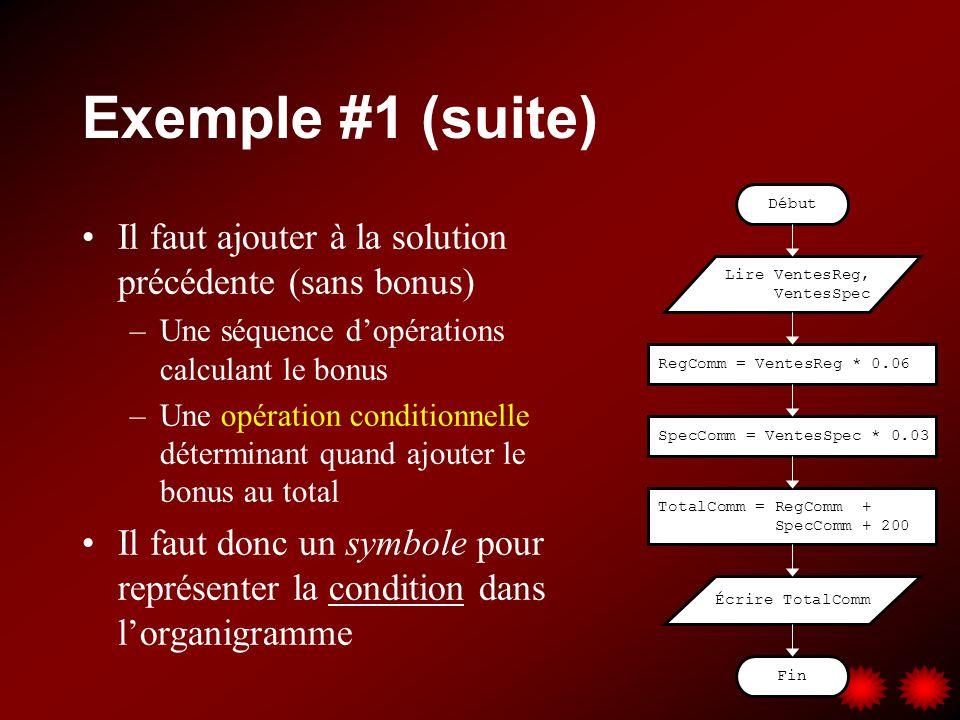 Exemple #1 (suite) Lire VentesReg, VentesSpec. RegComm = VentesReg * 0.06. Début. Fin. SpecComm = VentesSpec * 0.03.