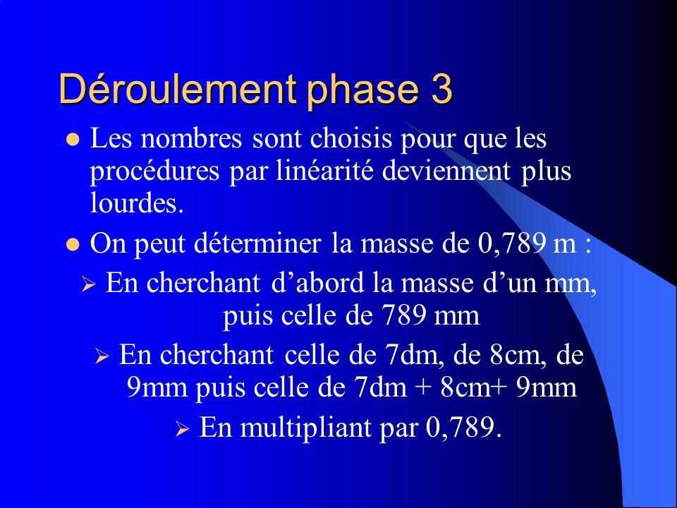 Déroulement phase 3 Les nombres sont choisis pour que les procédures par linéarité deviennent plus lourdes.