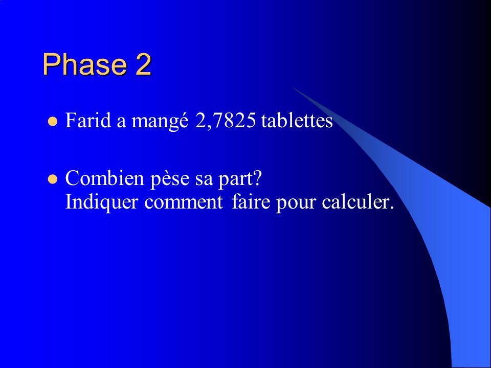 Phase 2 Farid a mangé 2,7825 tablettes