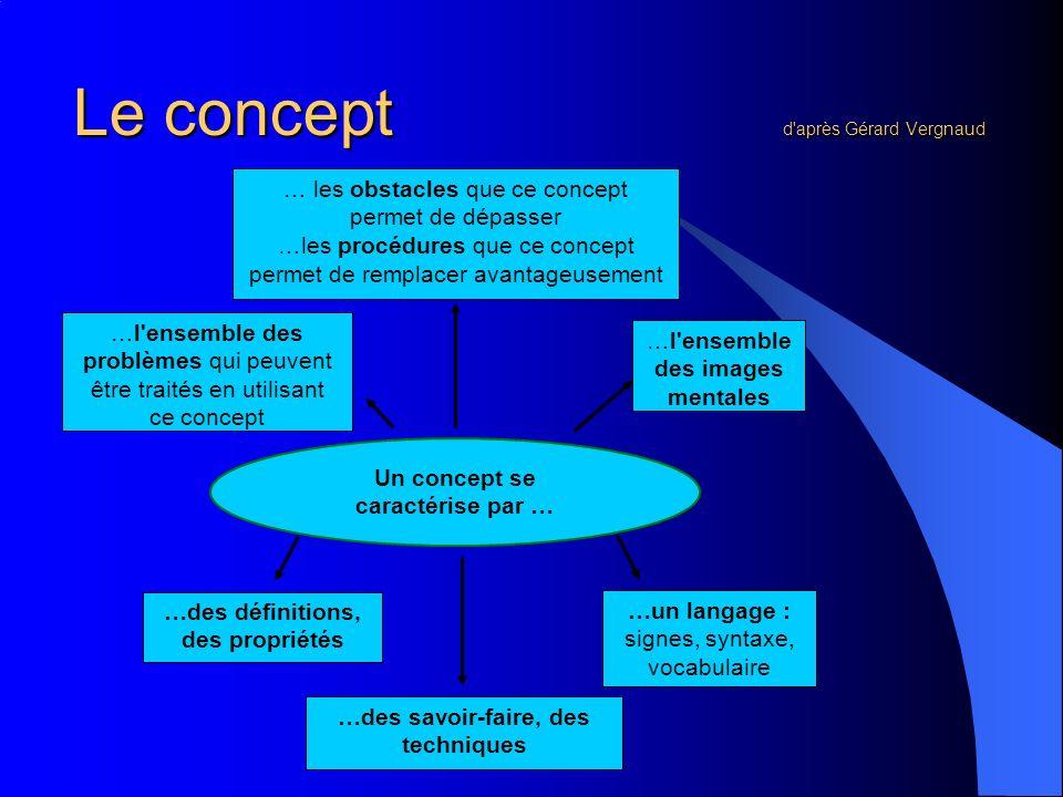 Le concept d après Gérard Vergnaud