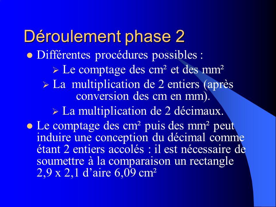 Déroulement phase 2 Différentes procédures possibles :
