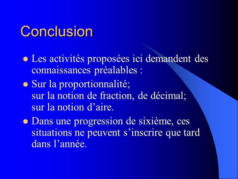 Conclusion Les activités proposées ici demandent des connaissances préalables :