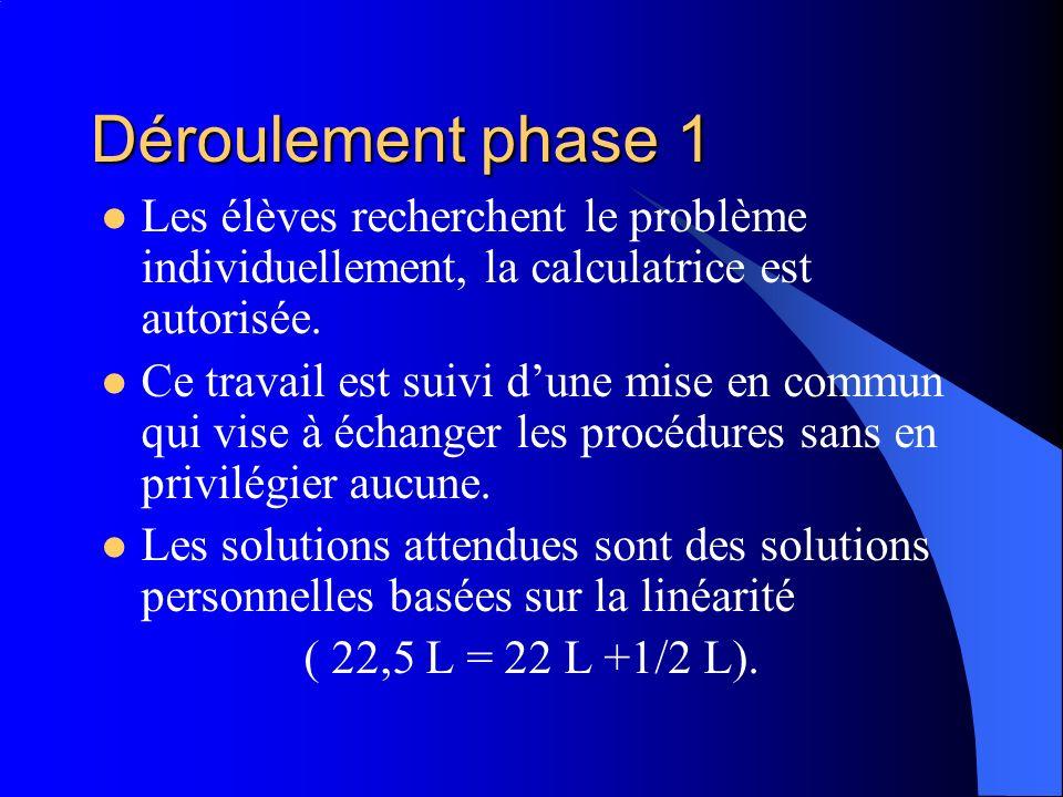 Déroulement phase 1 Les élèves recherchent le problème individuellement, la calculatrice est autorisée.