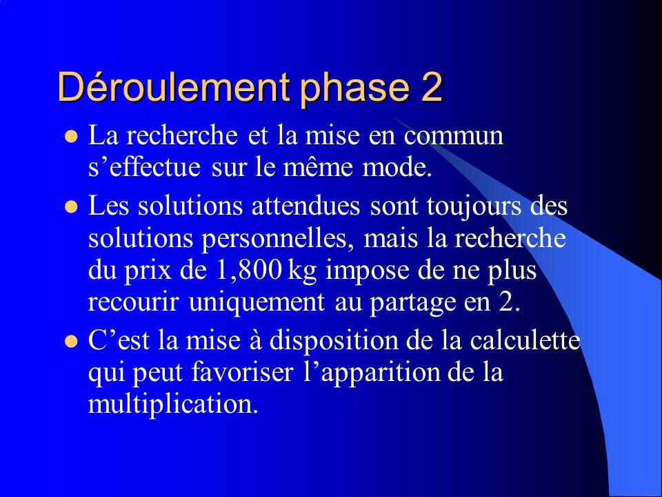 Déroulement phase 2 La recherche et la mise en commun s'effectue sur le même mode.