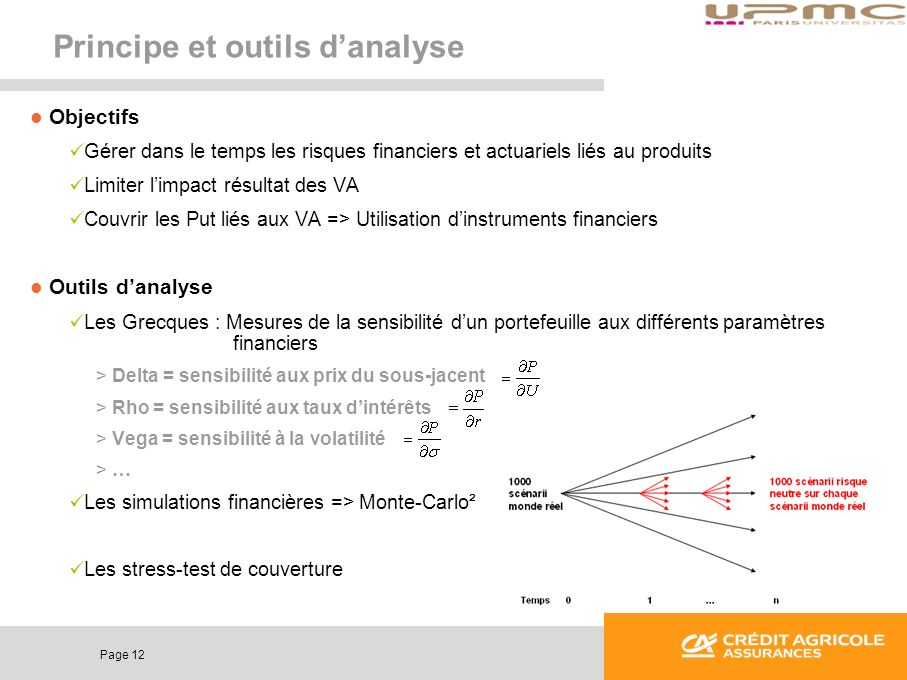 Principe et outils d'analyse