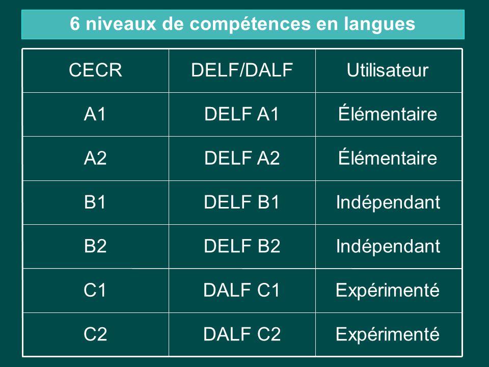 6 niveaux de compétences en langues