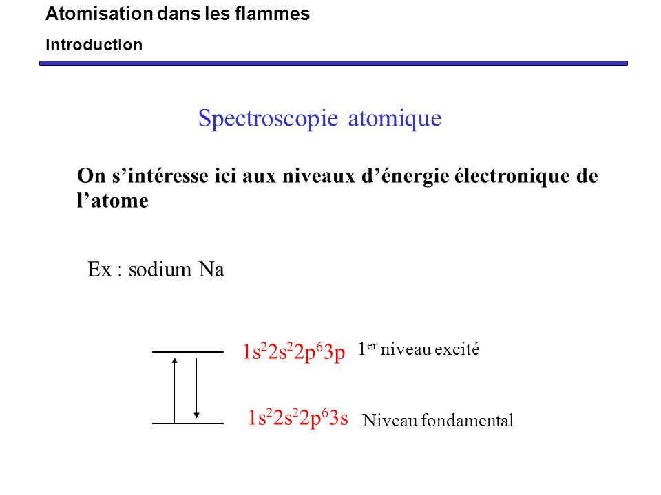Spectroscopie atomique