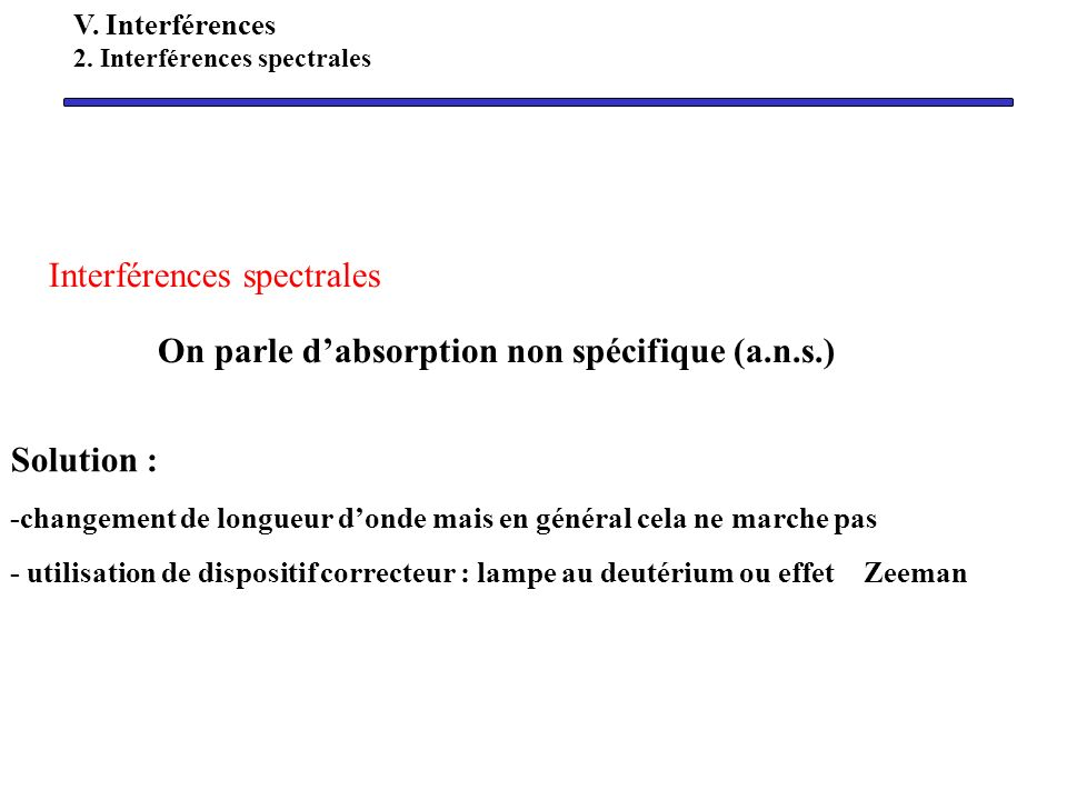 Interférences spectrales