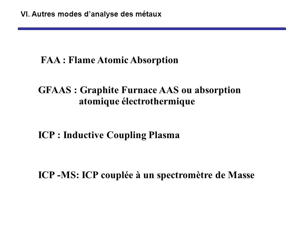 FAA : Flame Atomic Absorption