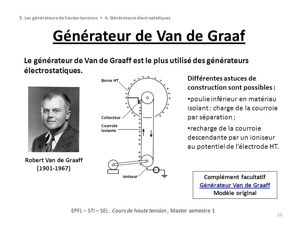 Générateur de Van de Graaf