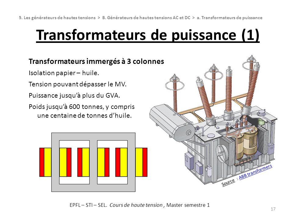 Transformateurs de puissance (1)