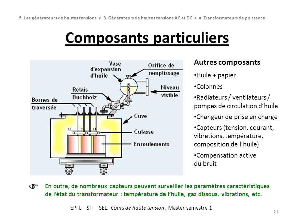 Composants particuliers