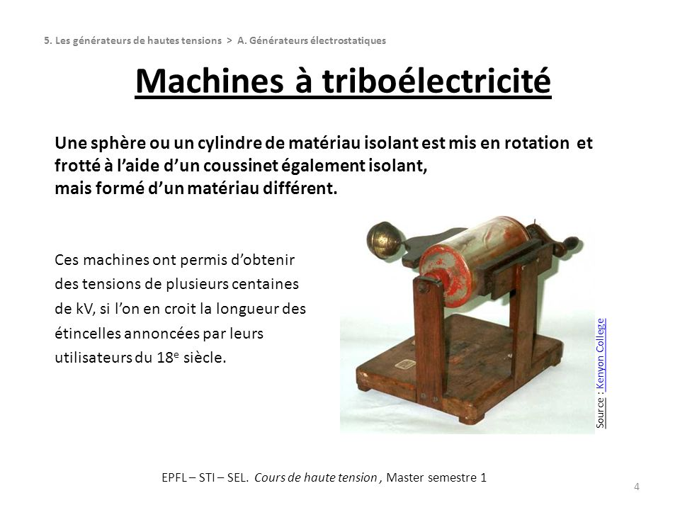 Machines à triboélectricité
