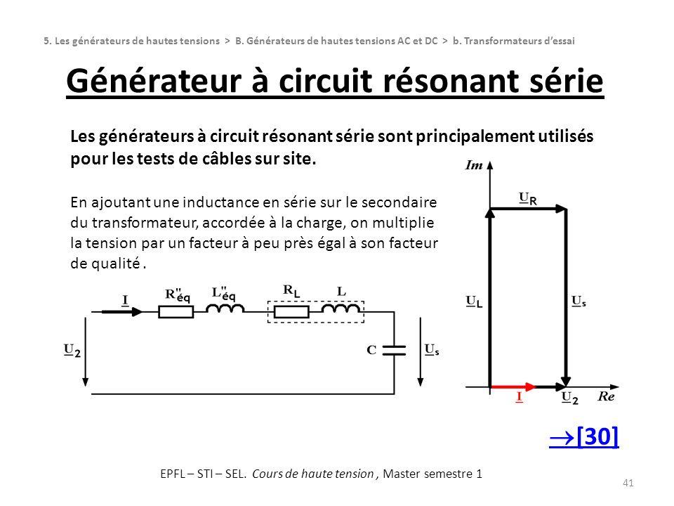 Générateur à circuit résonant série