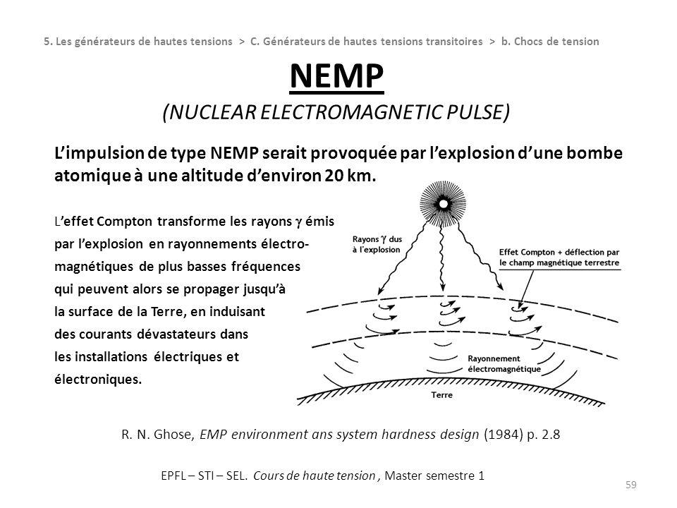 NEMP (Nuclear Electromagnetic Pulse)