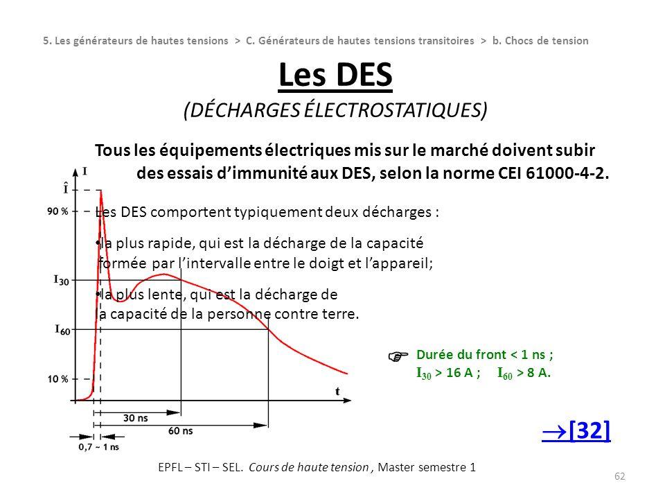 Les DES (décharges électrostatiques)