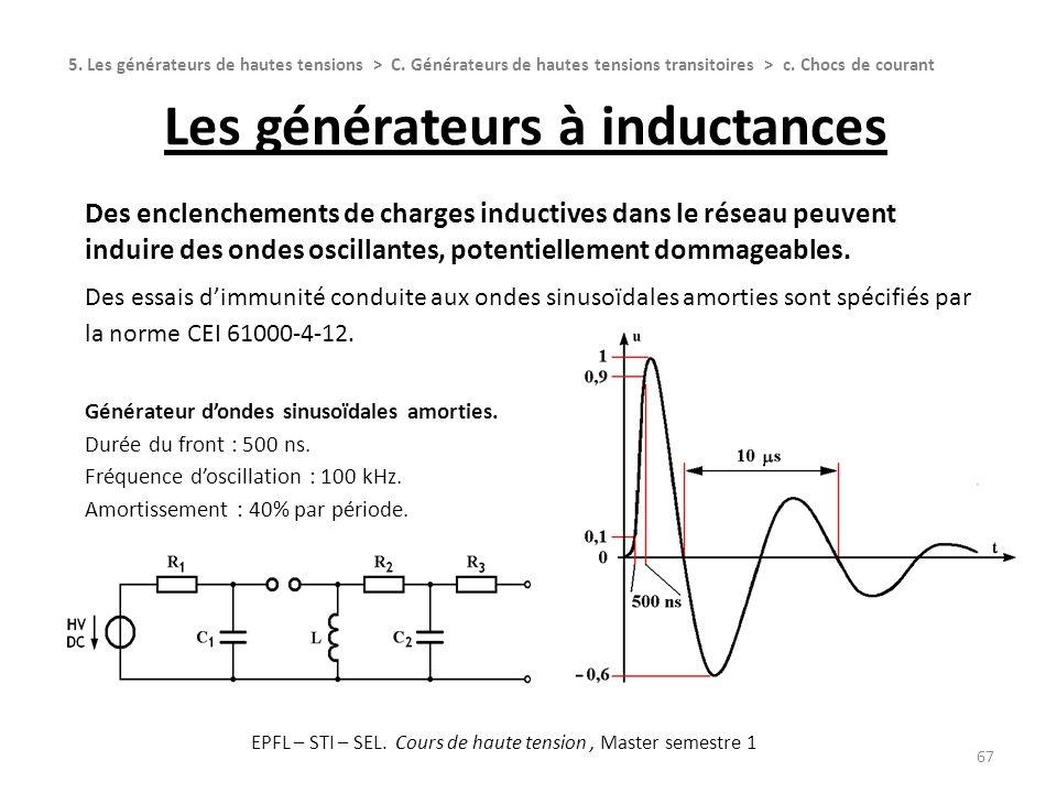 Les générateurs à inductances