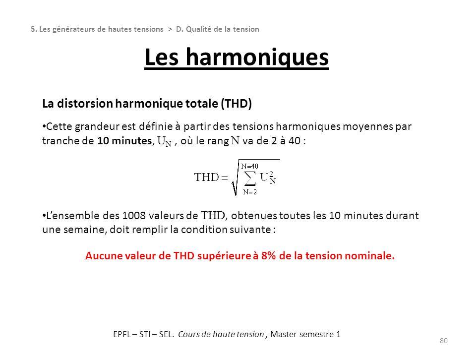 Aucune valeur de THD supérieure à 8% de la tension nominale.