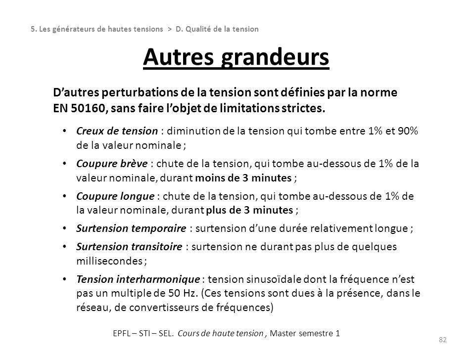 EPFL – STI – SEL. Cours de haute tension , Master semestre 1