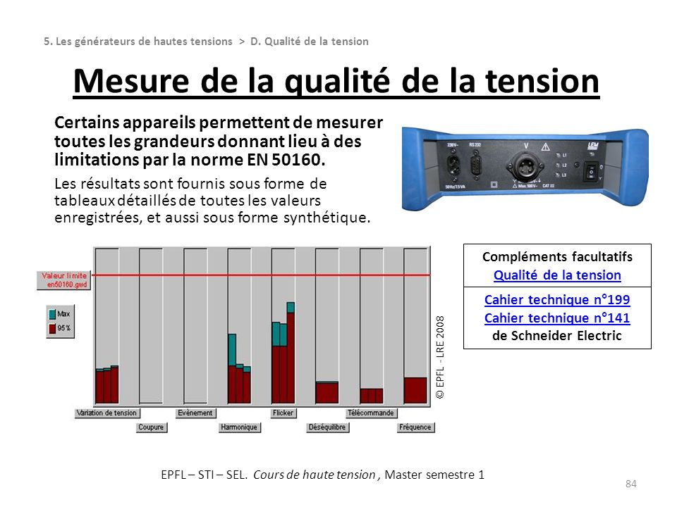 Mesure de la qualité de la tension