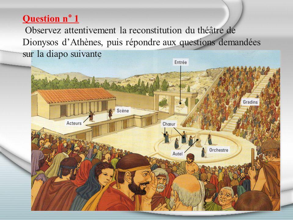 Question n° 1 Observez attentivement la reconstitution du théâtre de Dionysos d'Athènes, puis répondre aux questions demandées sur la diapo suivante.