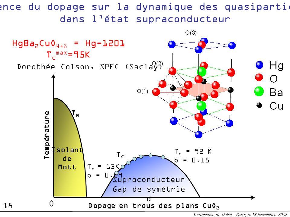 Influence du dopage sur la dynamique des quasiparticules