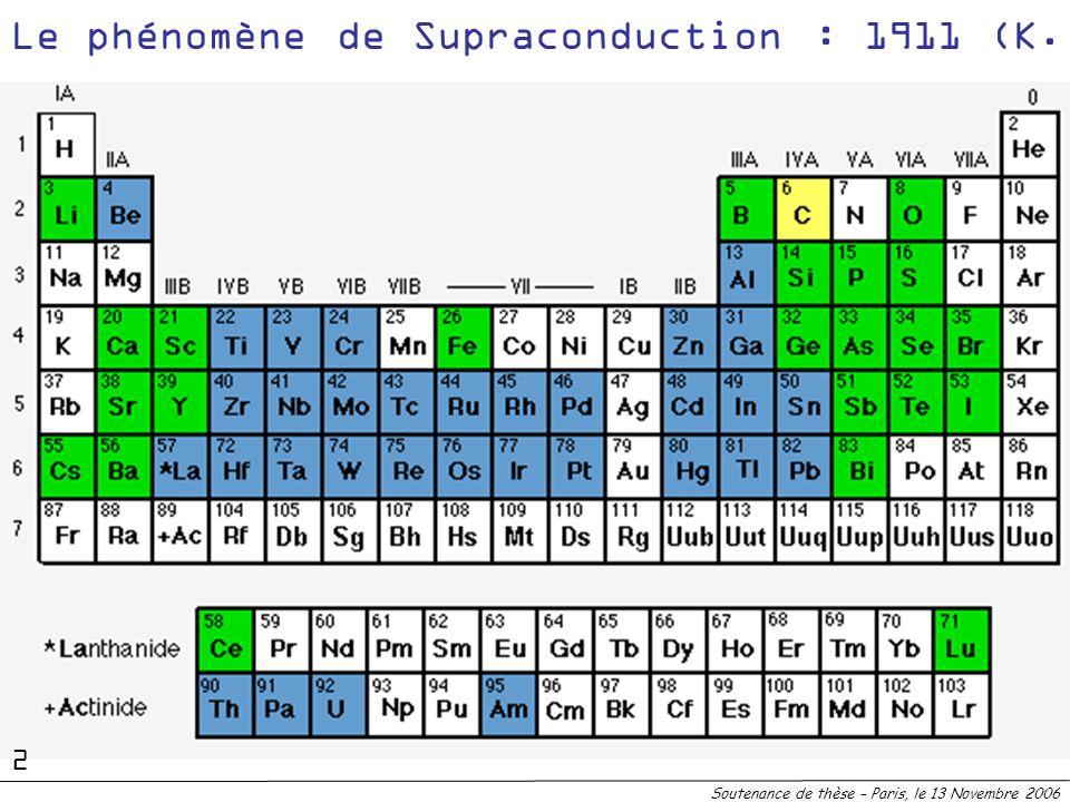 Le phénomène de Supraconduction : 1911 (K. Onnes)