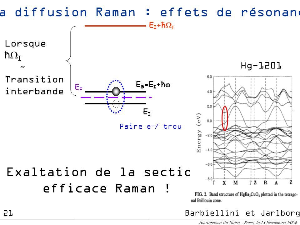 La diffusion Raman : effets de résonance