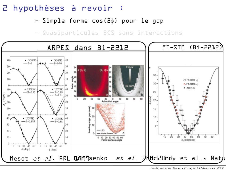 2 hypothèses à revoir : ARPES dans Bi-2212
