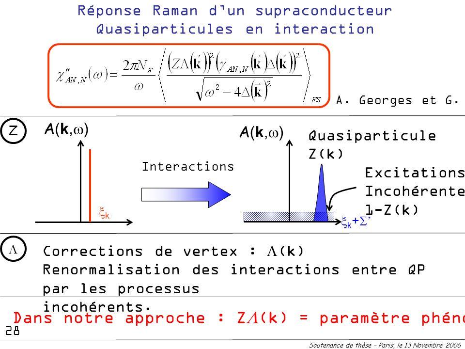 Dans notre approche : ZL(k) = paramètre phénoménologique
