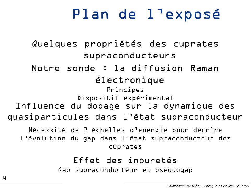 Plan de l'exposé Quelques propriétés des cuprates supraconducteurs
