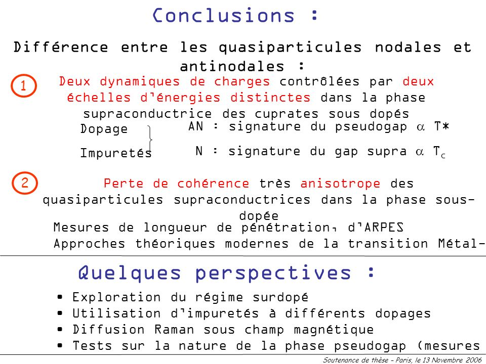 Quelques perspectives :