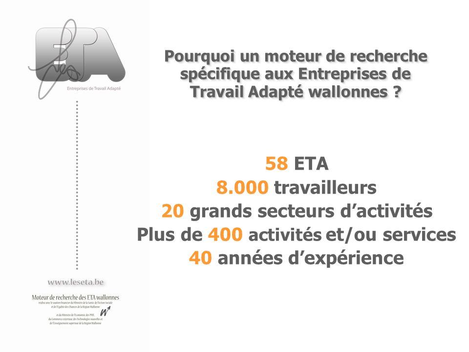 20 grands secteurs d'activités Plus de 400 activités et/ou services