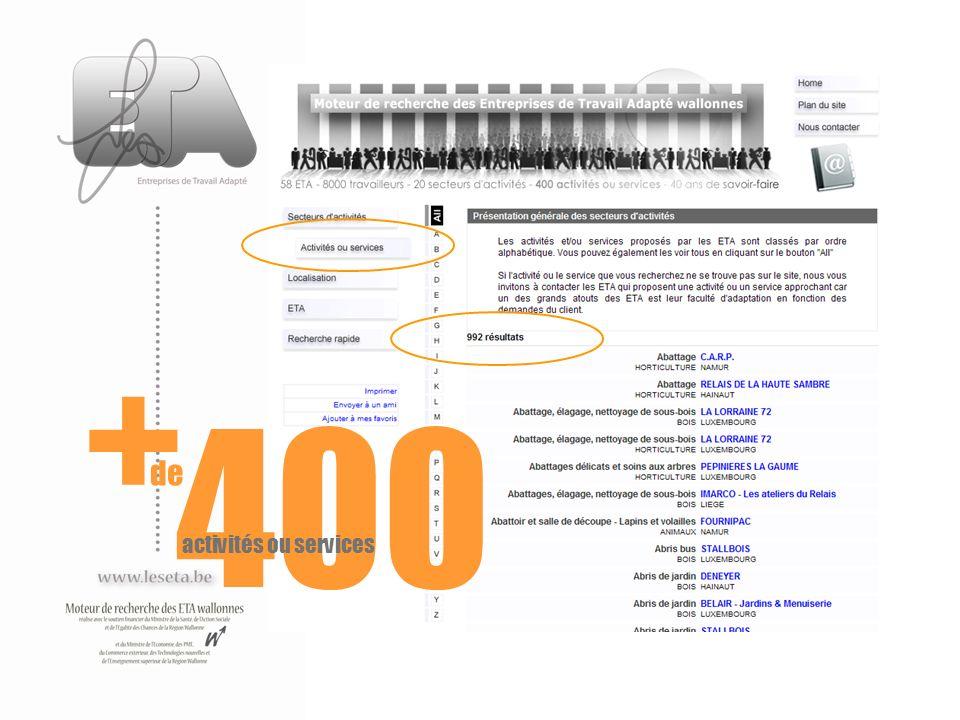 + de 400 activités ou services