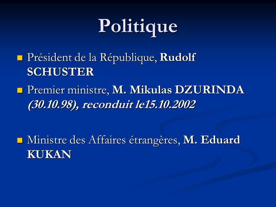 Politique Président de la République, Rudolf SCHUSTER