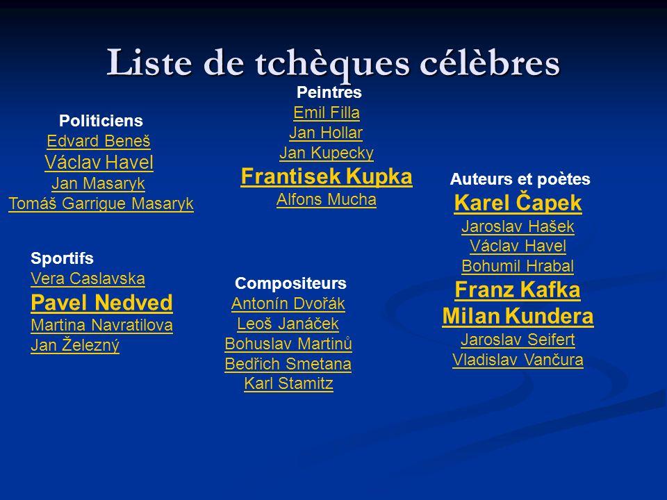 Liste de tchèques célèbres