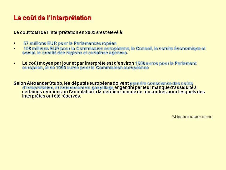 Le coût de l'interprétation