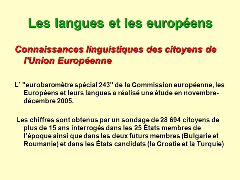 Les langues et les européens